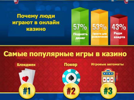 Новые игровые автоматы играть бесплатно алькатрас