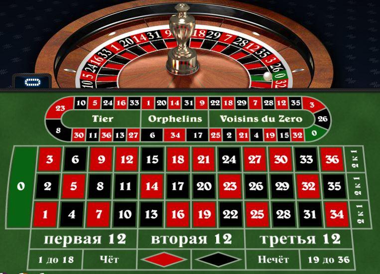 Игровые автоматы рулетка бесплатно играть онлайн бесплатно игровой автомат ящики
