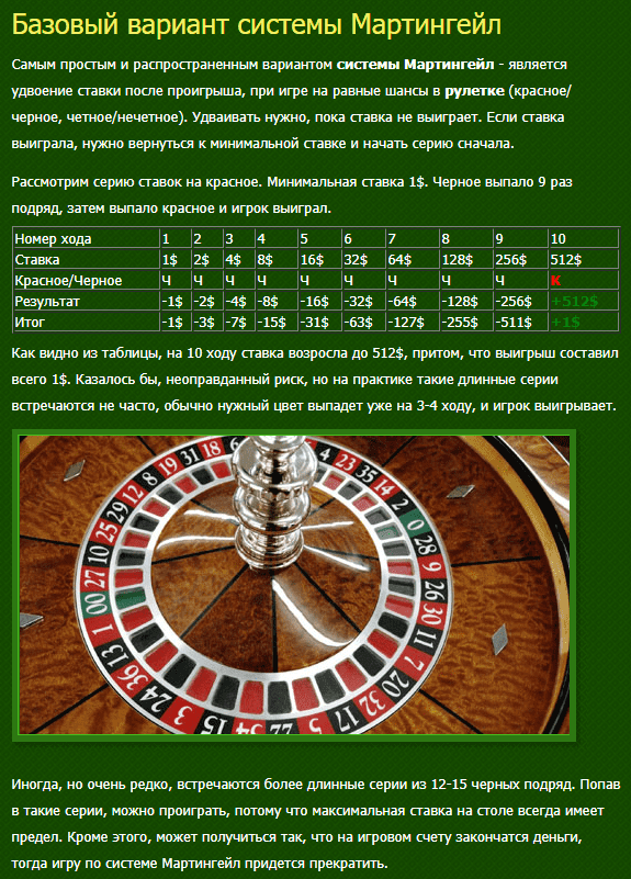 Схема обмана казино в рулетку игровые аппараты бесплатные банан