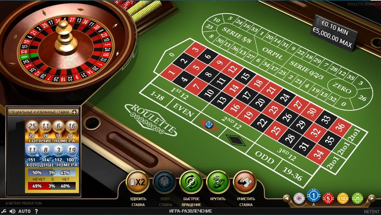 Игровые автоматы бесплатно нормальные какие игровые автоматы дают выигрыш и быстро выплачивают на карту